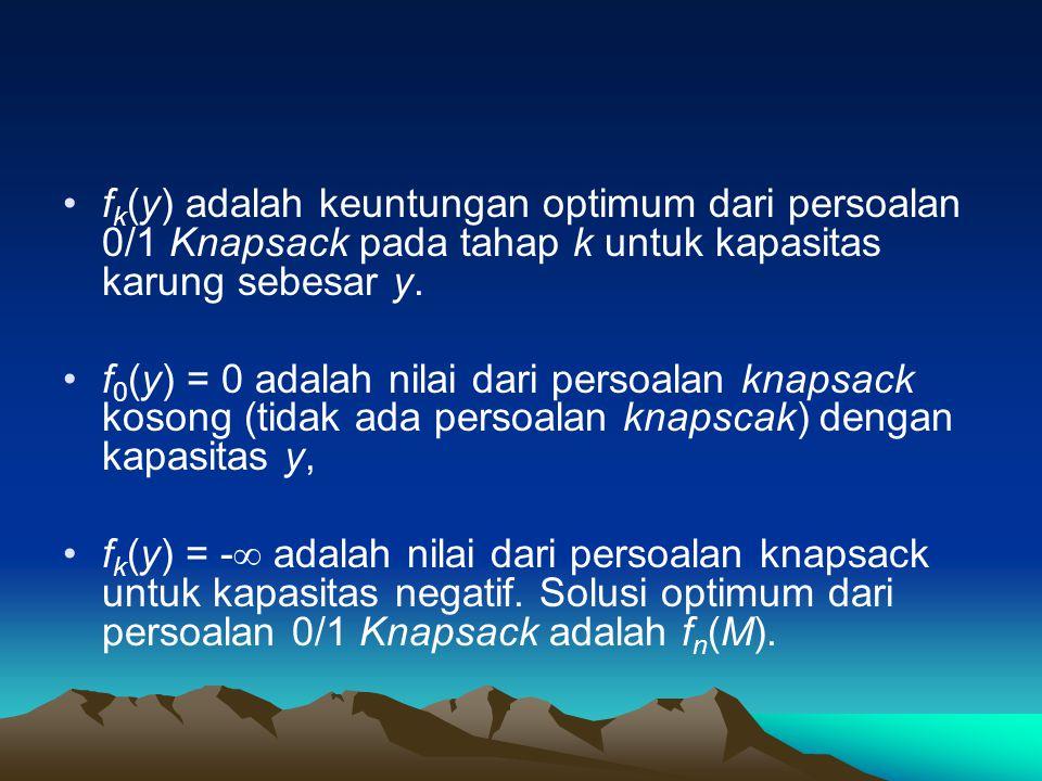 f k (y) adalah keuntungan optimum dari persoalan 0/1 Knapsack pada tahap k untuk kapasitas karung sebesar y. f 0 (y) = 0 adalah nilai dari persoalan k