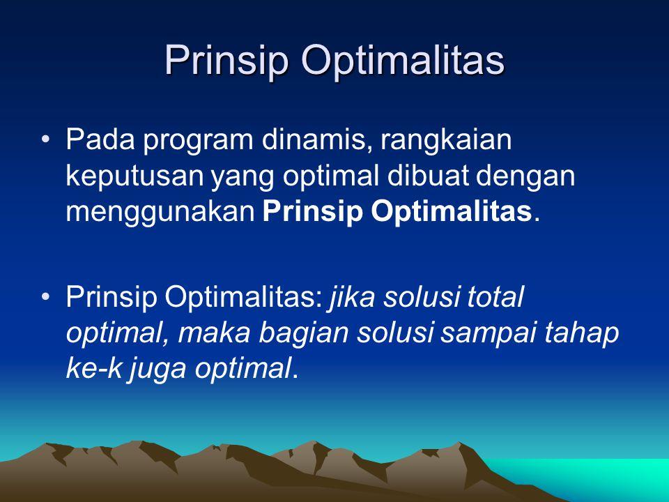 Prinsip Optimalitas Pada program dinamis, rangkaian keputusan yang optimal dibuat dengan menggunakan Prinsip Optimalitas. Prinsip Optimalitas: jika so
