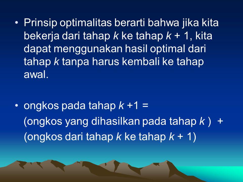 Prinsip optimalitas berarti bahwa jika kita bekerja dari tahap k ke tahap k + 1, kita dapat menggunakan hasil optimal dari tahap k tanpa harus kembali