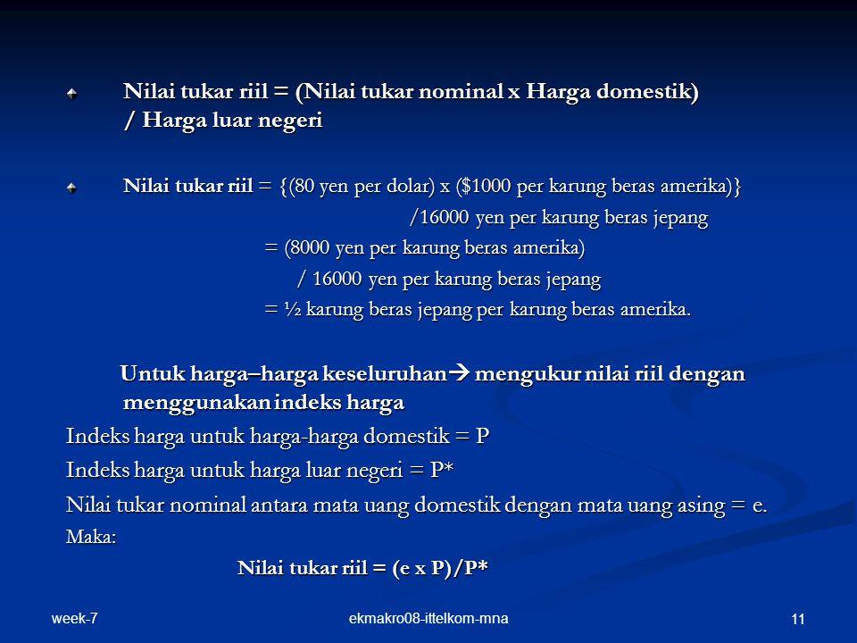 week-7 ekmakro08-ittelkom-mna 11 Nilai tukar riil = (Nilai tukar nominal x Harga domestik) / Harga luar negeri Nilai tukar riil = {(80 yen per dolar) x ($1000 per karung beras amerika)} /16000 yen per karung beras jepang = (8000 yen per karung beras amerika) = (8000 yen per karung beras amerika) / 16000 yen per karung beras jepang / 16000 yen per karung beras jepang = ½ karung beras jepang per karung beras amerika.