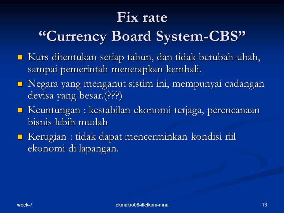 week-7 13ekmakro08-ittelkom-mna Fix rate Currency Board System-CBS Kurs ditentukan setiap tahun, dan tidak berubah-ubah, sampai pemerintah menetapkan kembali.