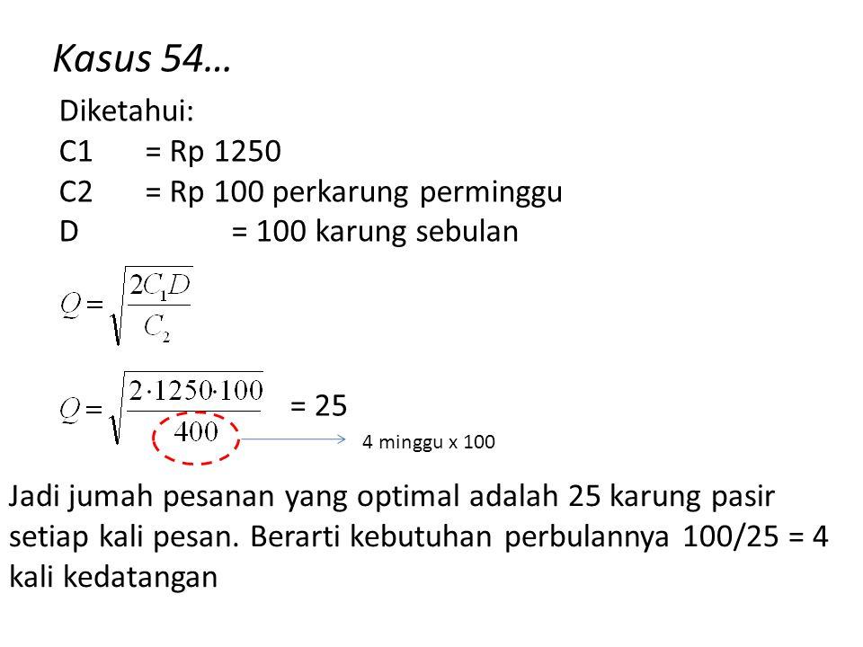 Kasus 54… 4 minggu x 100 Diketahui: C1= Rp 1250 C2= Rp 100 perkarung perminggu D= 100 karung sebulan = 25 Jadi jumah pesanan yang optimal adalah 25 ka