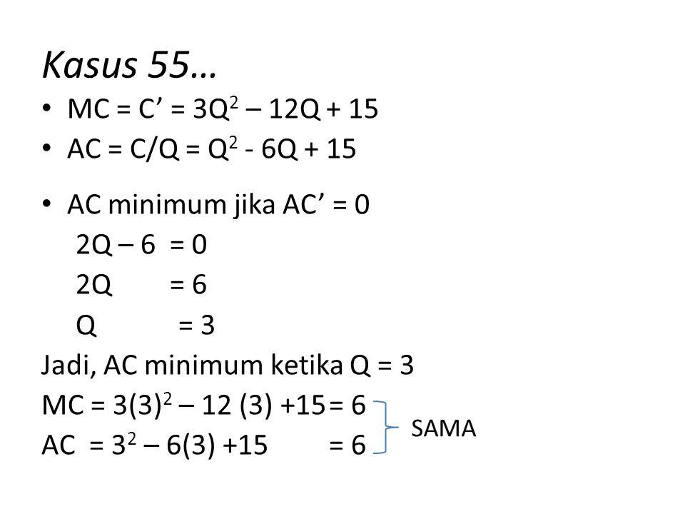 Kasus 55… MC = C' = 3Q 2 – 12Q + 15 AC = C/Q = Q 2 - 6Q + 15 AC minimum jika AC' = 0 2Q – 6= 0 2Q = 6 Q = 3 Jadi, AC minimum ketika Q = 3 MC = 3(3) 2