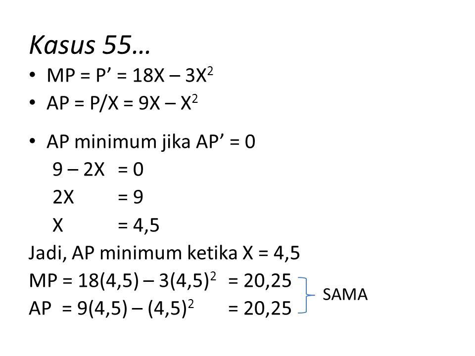 Kasus 55… MP = P' = 18X – 3X 2 AP = P/X = 9X – X 2 AP minimum jika AP' = 0 9 – 2X= 0 2X = 9 X = 4,5 Jadi, AP minimum ketika X = 4,5 MP = 18(4,5) – 3(4