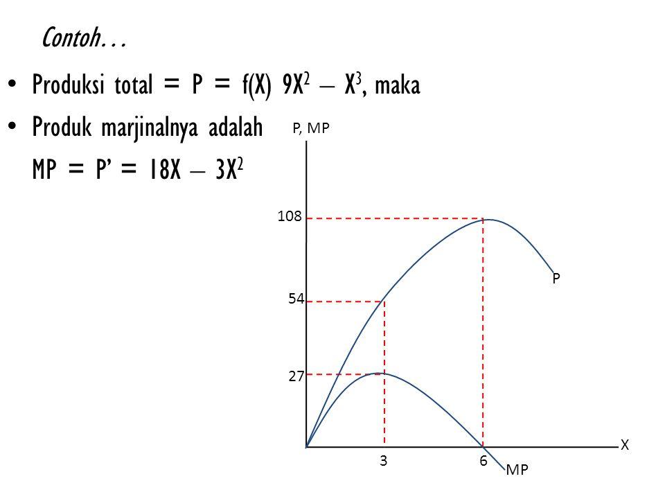 H.Analisis Keuntungan Maksimum Tingkat produksi yang memberikan keuantungan maksimum, atau menimbulkan kerugian maksimum, dapat disidik dengan pendekatan diferensial.