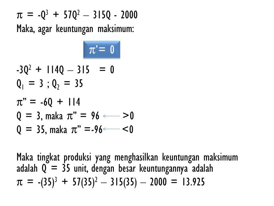 "Maka, agar keuntungan maksimum: -3Q 2 + 114Q – 315= 0 Q 1 = 3 ; Q 2 = 35 π"" = -6Q + 114 Q = 3, maka π"" = 96 >0 Q = 35, maka π"" =-96 <0 Maka tingkat pr"