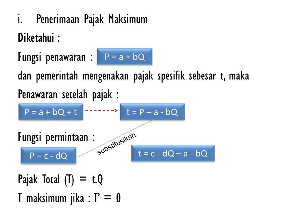 Contoh… Andaikan permintaan akan suatu barang ditunjukkan oleh persamaan P = 15 – Q, sedangkan penawarannya P = 3 + 0,5 Q.