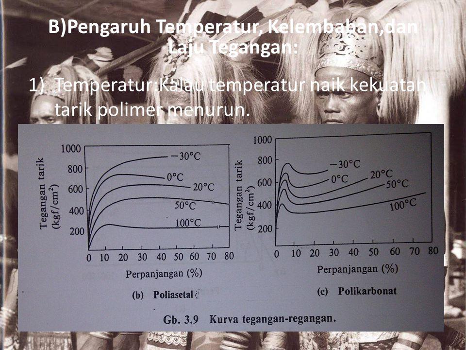 B)Pengaruh Temperatur, Kelembaban,dan Laju Tegangan: 1)Temperatur:Kalau temperatur naik kekuatan tarik polimer menurun.