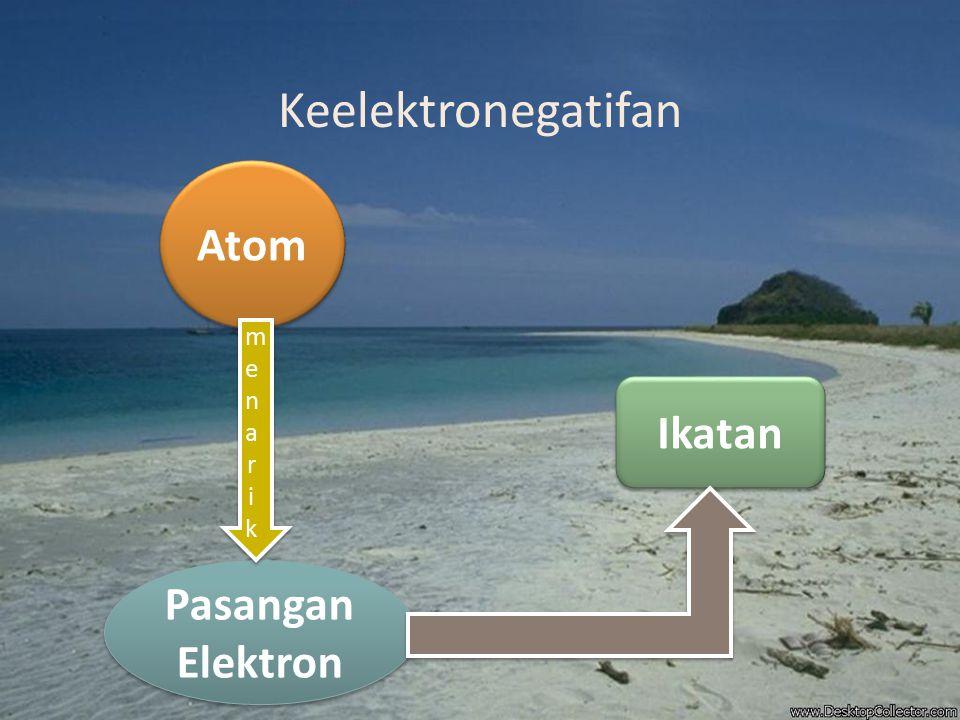 Keelektronegatifan Pasangan Elektron Atom Ikatan menarikmenarik menarikmenarik