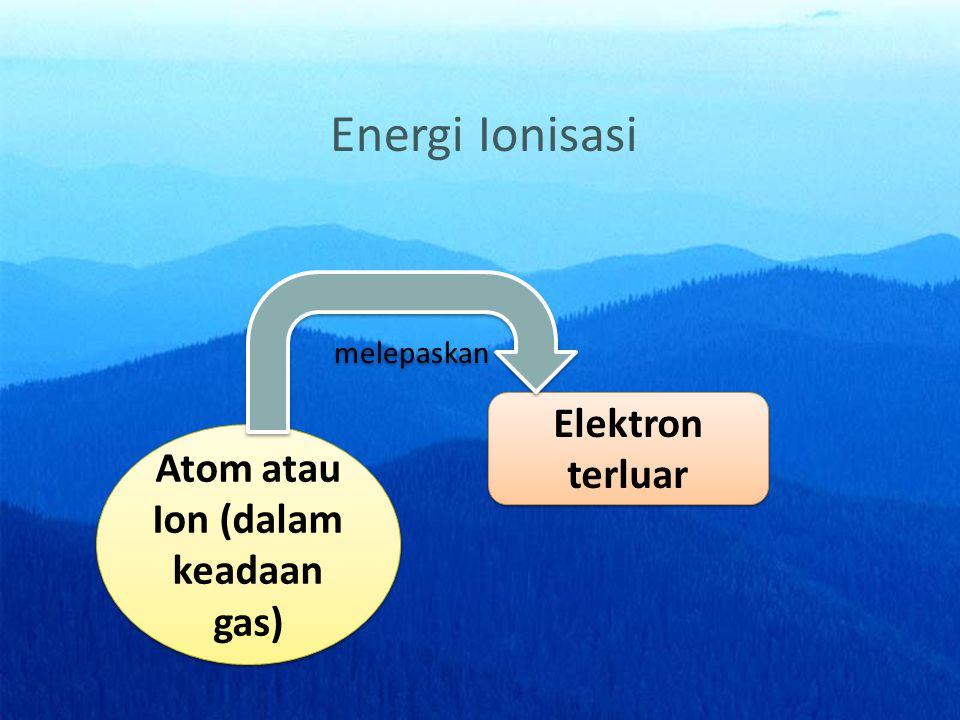 Energi ionisasi Atom atau Ion (dalam keadaan gas) Elektron terluar Elektron terluar melepaskan Energi Ionisasi