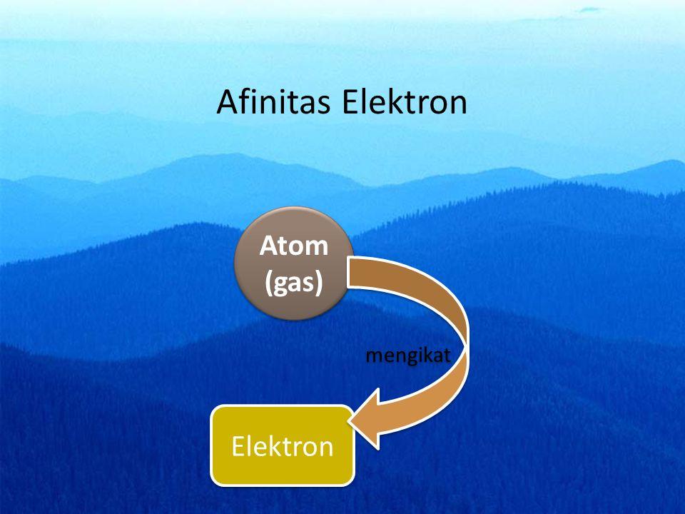 Afinitas Elektron Elektron Atom (gas) mengikat
