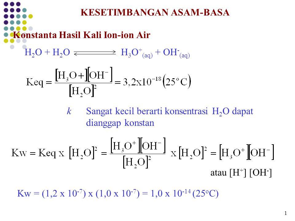 KESETIMBANGAN ASAM-BASA Konstanta Hasil Kali Ion-ion Air H 2 O + H 2 OH 3 O + (aq) + OH - (aq) Sangat kecil berarti konsentrasi H 2 O dapat dianggap k