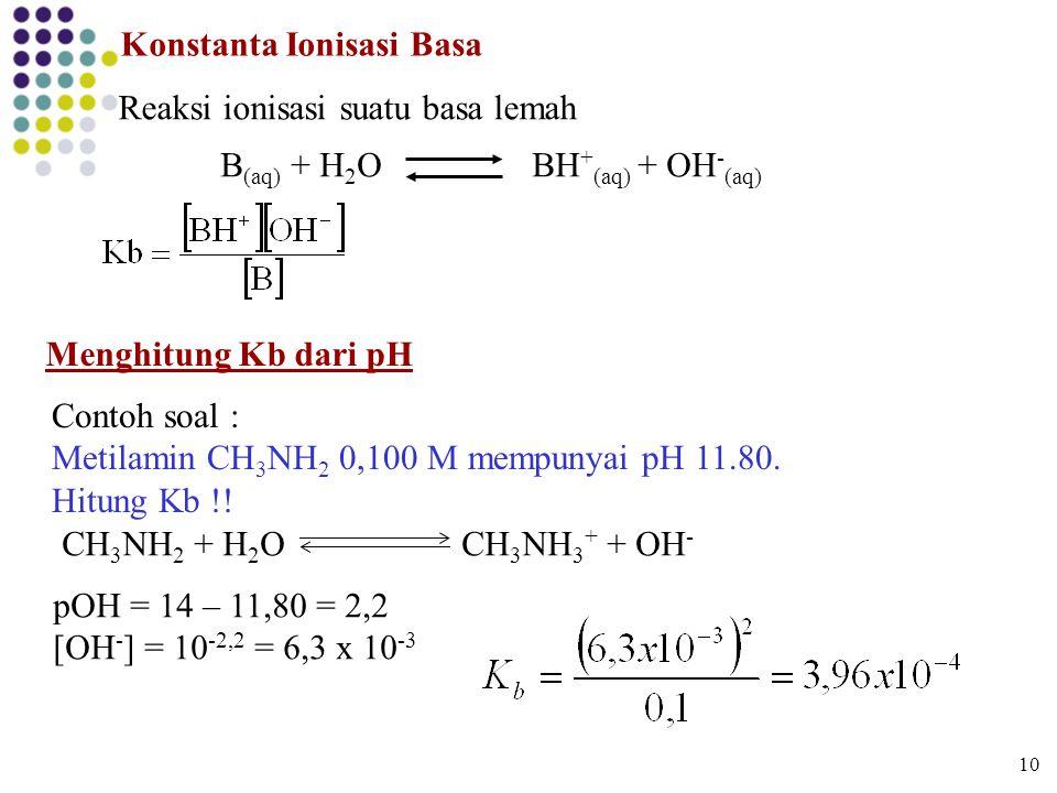 Konstanta Ionisasi Basa Reaksi ionisasi suatu basa lemah B (aq) + H 2 O BH + (aq) + OH - (aq) Menghitung Kb dari pH Contoh soal : Metilamin CH 3 NH 2