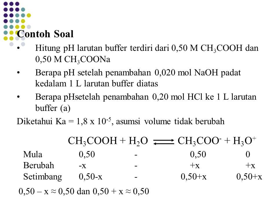 Contoh Soal Hitung pH larutan buffer terdiri dari 0,50 M CH 3 COOH dan 0,50 M CH 3 COONa Berapa pH setelah penambahan 0,020 mol NaOH padat kedalam 1 L