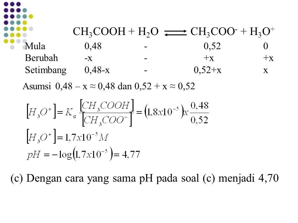 CH 3 COOH + H 2 O CH 3 COO - + H 3 O + Mula0,48-0,520 Berubah-x-+x+x Setimbang0,48-x- 0,52+xx Asumsi 0,48 – x ≈ 0,48 dan 0,52 + x ≈ 0,52 (c) Dengan ca