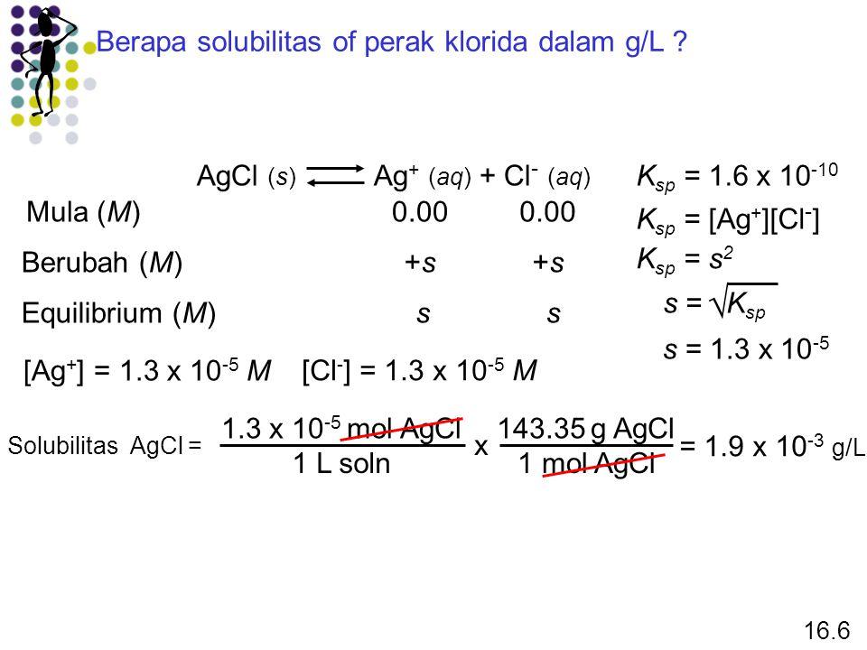 Berapa solubilitas of perak klorida dalam g/L ? AgCl (s) Ag + (aq) + Cl - (aq) K sp = [Ag + ][Cl - ] Mula (M) Berubah (M) Equilibrium (M) 0.00 +s+s +s