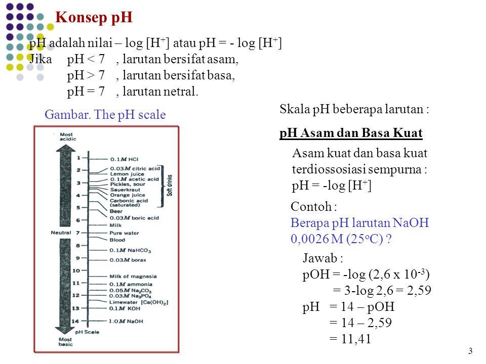 Konsep pH pH adalah nilai – log [H + ] atau pH = - log [H + ] Jika pH < 7, larutan bersifat asam, pH > 7, larutan bersifat basa, pH = 7, larutan netra