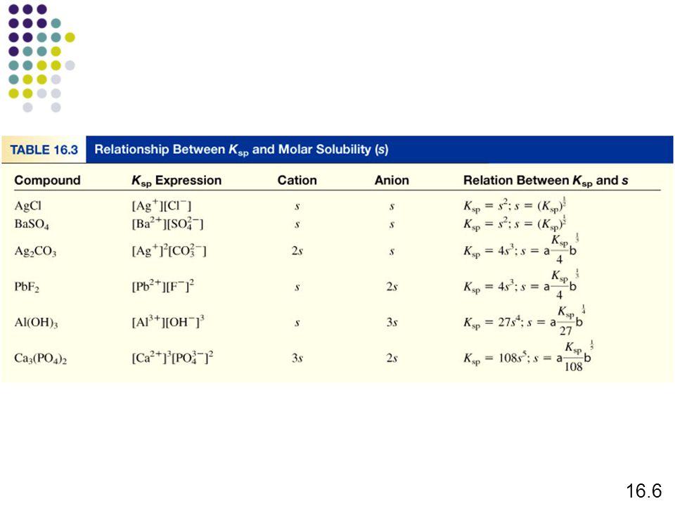 Jika 2.00 mL larutan NaOH 0.200 M ditambahkan ke 1.00 L larutan 0.100 M CaCl 2, Apakah akan terjadi pengendapan.