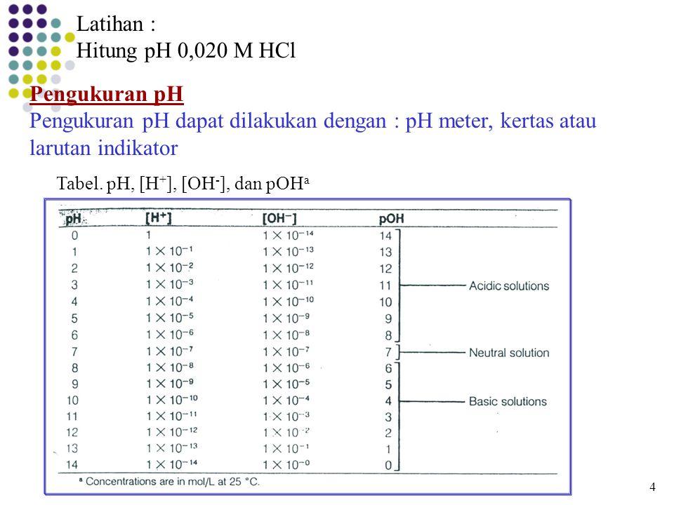 Latihan : Hitung pH 0,020 M HCl Pengukuran pH Pengukuran pH dapat dilakukan dengan : pH meter, kertas atau larutan indikator Tabel. pH, [H + ], [OH -