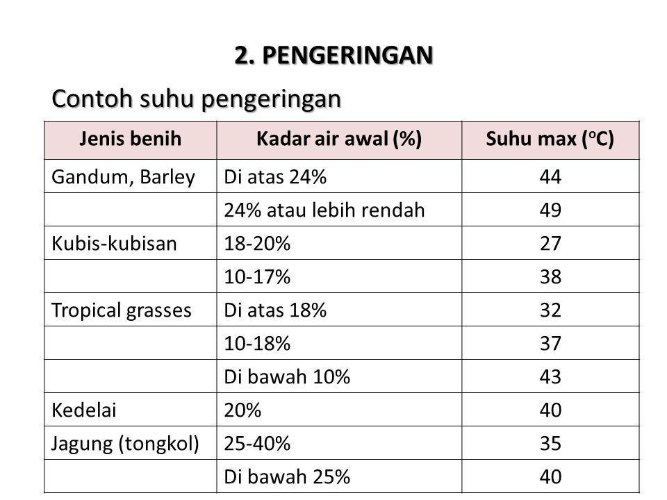 2. PENGERINGAN Contoh suhu pengeringan Jenis benihKadar air awal (%)Suhu max ( o C) Gandum, BarleyDi atas 24%44 24% atau lebih rendah49 Kubis-kubisan1