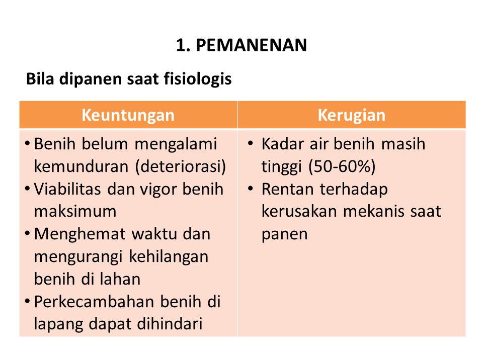 1. PEMANENAN KeuntunganKerugian Benih belum mengalami kemunduran (deteriorasi) Viabilitas dan vigor benih maksimum Menghemat waktu dan mengurangi kehi