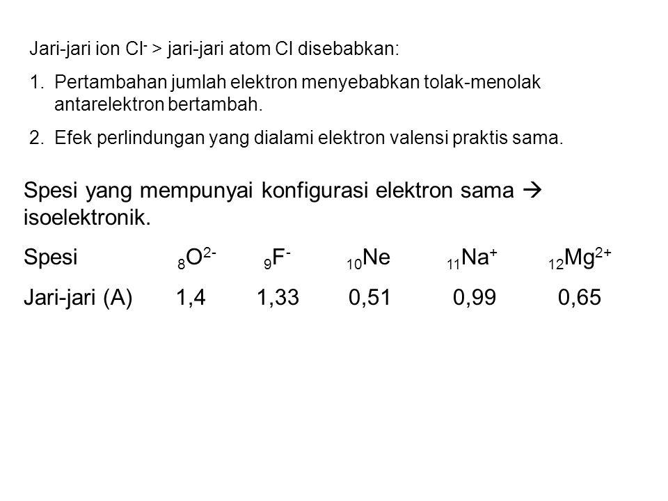 Jari-jari ion Cl - > jari-jari atom Cl disebabkan: 1.Pertambahan jumlah elektron menyebabkan tolak-menolak antarelektron bertambah. 2.Efek perlindunga
