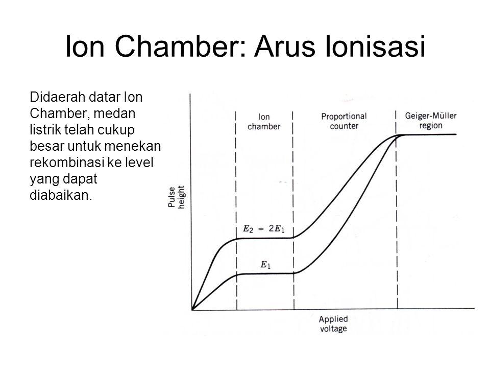 Ion Chamber: Arus Ionisasi Didaerah datar Ion Chamber, medan listrik telah cukup besar untuk menekan rekombinasi ke level yang dapat diabaikan.