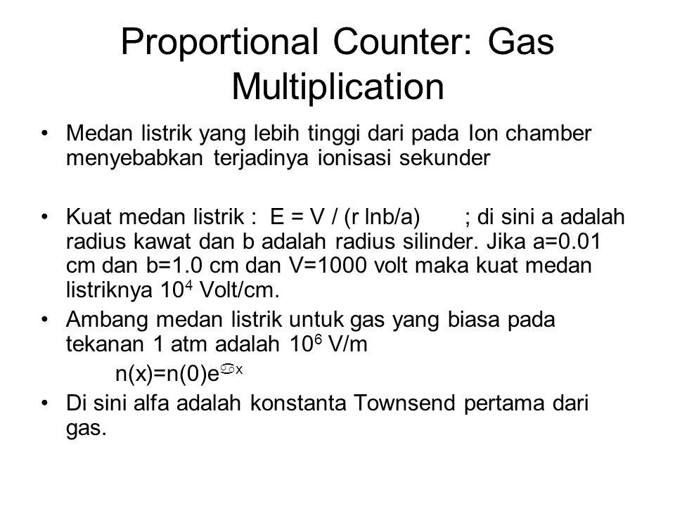 Proportional Counter: Gas Multiplication Medan listrik yang lebih tinggi dari pada Ion chamber menyebabkan terjadinya ionisasi sekunder Kuat medan listrik : E = V / (r lnb/a) ; di sini a adalah radius kawat dan b adalah radius silinder.