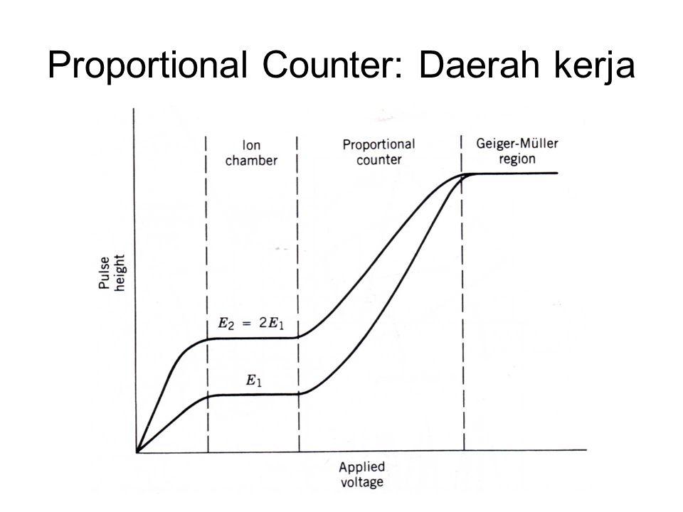 Proportional Counter: Daerah kerja
