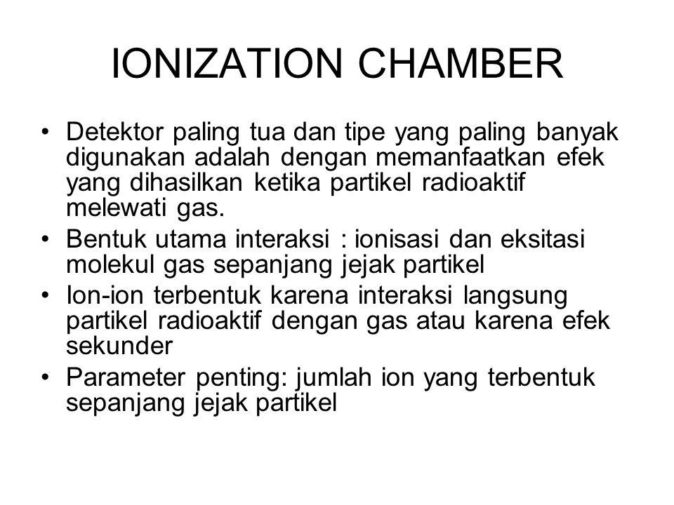 IONIZATION CHAMBER Detektor paling tua dan tipe yang paling banyak digunakan adalah dengan memanfaatkan efek yang dihasilkan ketika partikel radioaktif melewati gas.