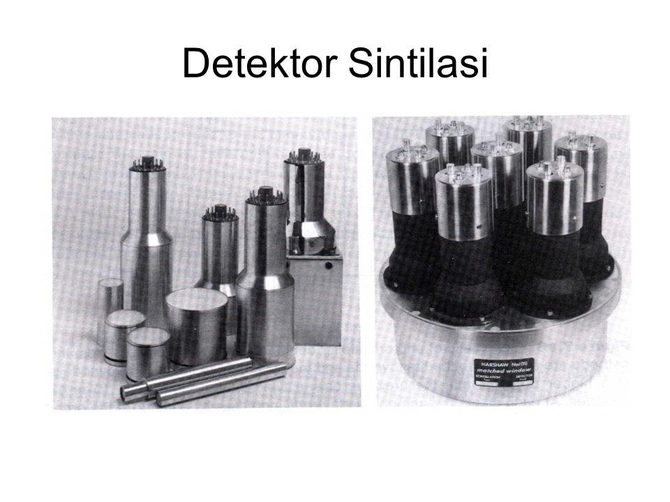Detektor Sintilasi