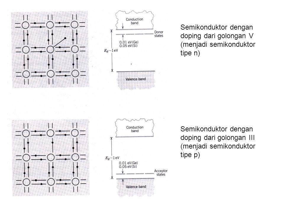 Semikonduktor dengan doping dari golongan V (menjadi semikonduktor tipe n) Semikonduktor dengan doping dari golongan III (menjadi semikonduktor tipe p)