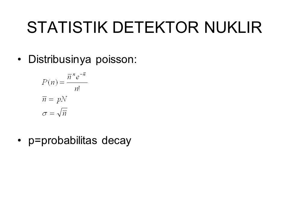 STATISTIK DETEKTOR NUKLIR Distribusinya poisson: p=probabilitas decay
