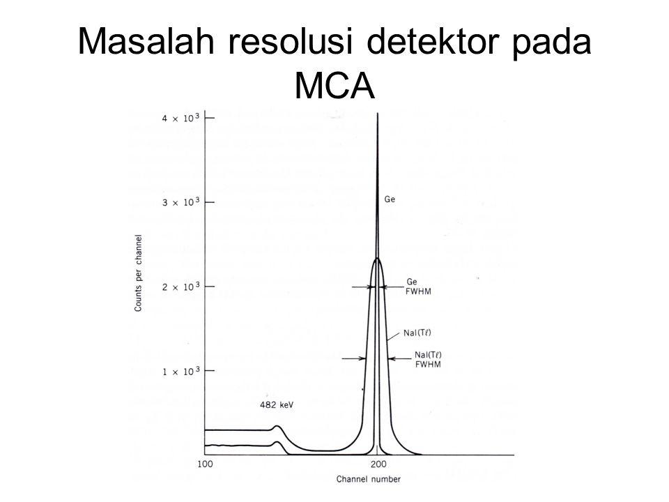 Masalah resolusi detektor pada MCA