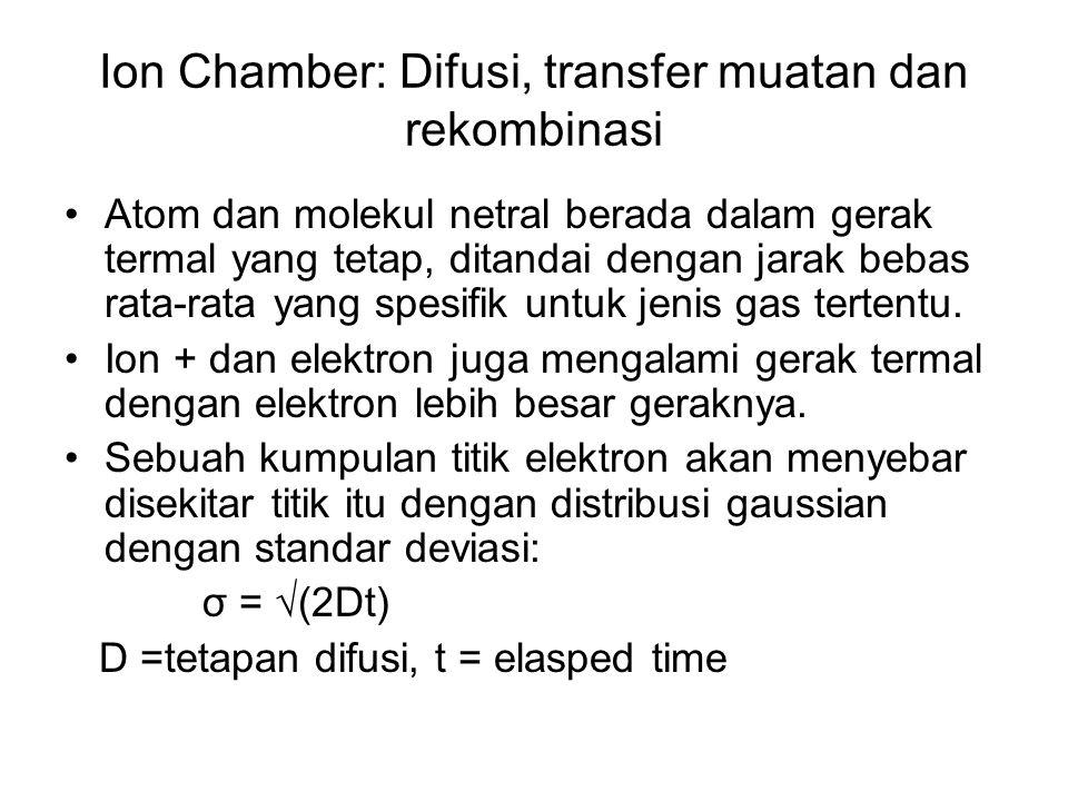 Ion Chamber: rekombinasi Bila ion + bertumbukan dengan elektron akan terjadi rekombinasi Laju rekombinasi: n + =kerapatan ion + n - =kerapatan ion -
