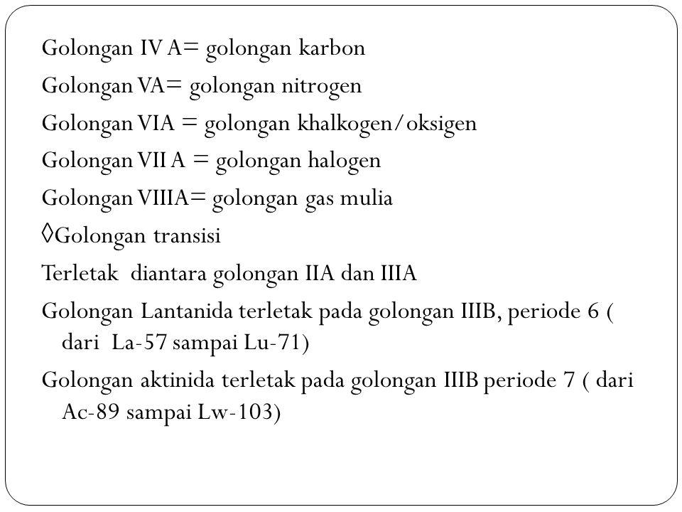 Golongan IV A= golongan karbon Golongan VA= golongan nitrogen Golongan VIA = golongan khalkogen/oksigen Golongan VII A = golongan halogen Golongan VII
