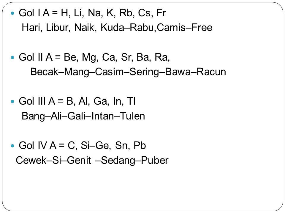 Gol I A = H, Li, Na, K, Rb, Cs, Fr Hari, Libur, Naik, Kuda–Rabu,Camis–Free Gol II A = Be, Mg, Ca, Sr, Ba, Ra, Becak–Mang–Casim–Sering–Bawa–Racun Gol I