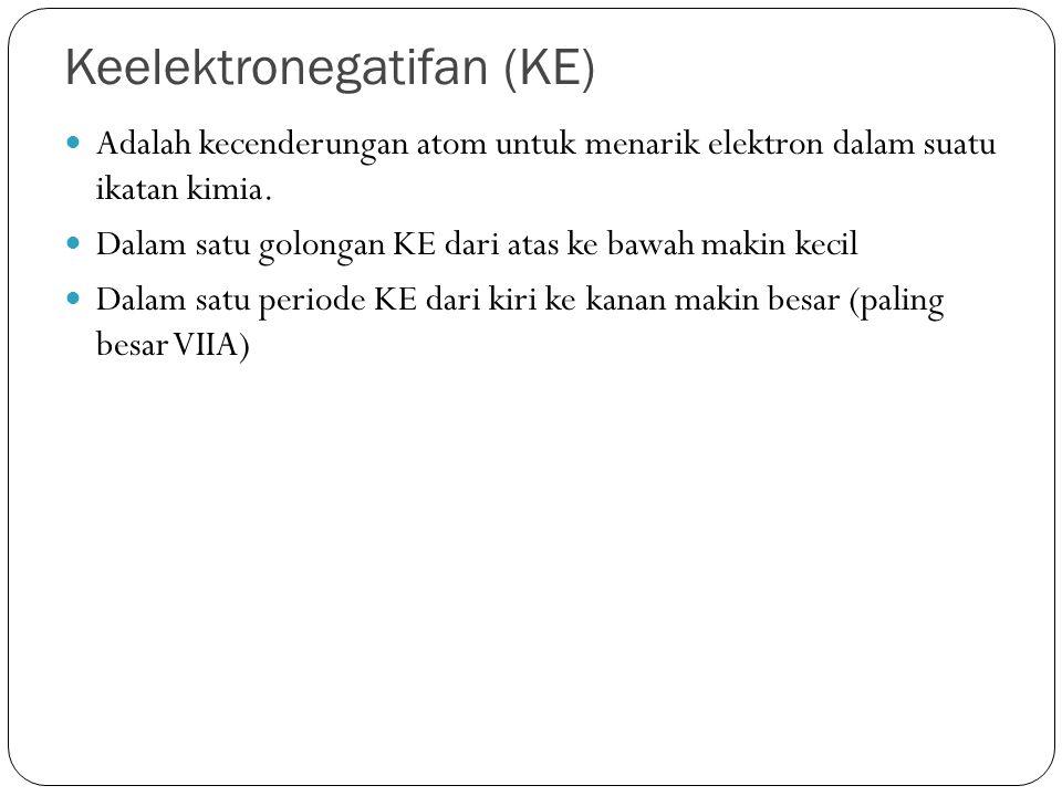 Keelektronegatifan (KE) Adalah kecenderungan atom untuk menarik elektron dalam suatu ikatan kimia. Dalam satu golongan KE dari atas ke bawah makin kec