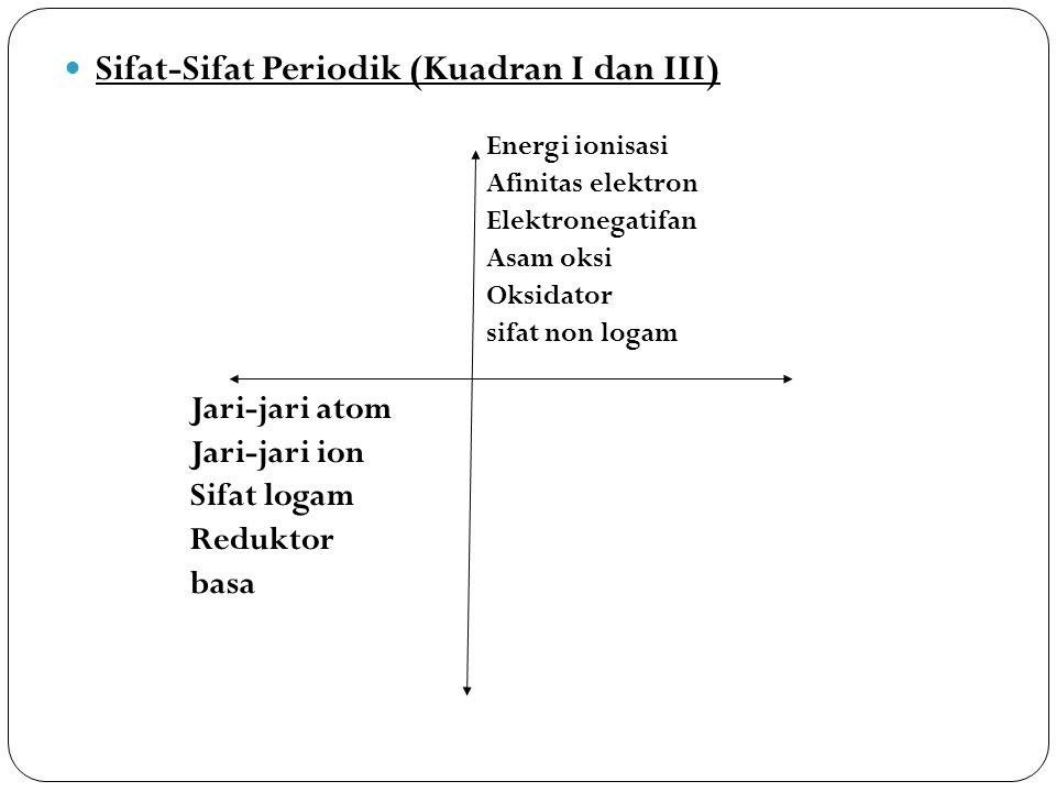 Sifat-Sifat Periodik (Kuadran I dan III) Energi ionisasi Afinitas elektron Elektronegatifan Asam oksi Oksidator sifat non logam Jari-jari atom Jari-ja