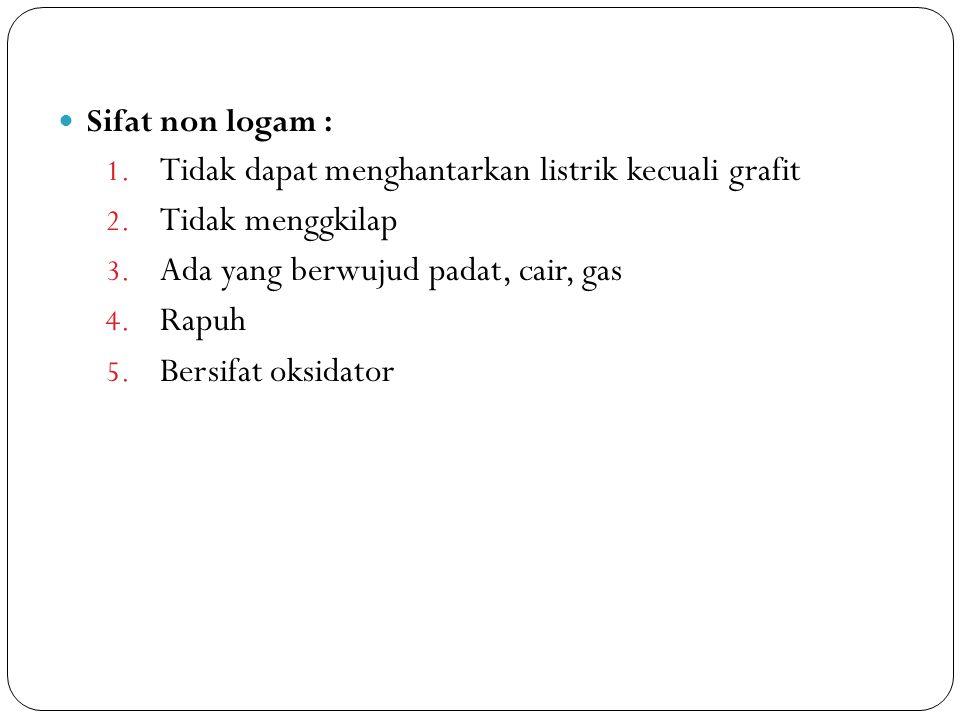 Antonie Lavoiser (1789) mengelompokkan zat-zat berdasarkan sifat kimianya menjadi gas,non logam, logam dan tanah ◊John Dalton (1808) mengelompokkan zat-zat berupa unsur-unsur berdasarkan kenaikan massa atomnya.