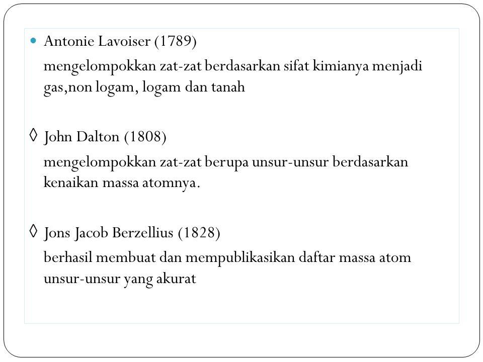 Antonie Lavoiser (1789) mengelompokkan zat-zat berdasarkan sifat kimianya menjadi gas,non logam, logam dan tanah ◊John Dalton (1808) mengelompokkan za