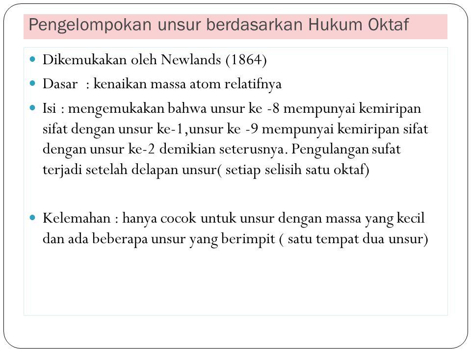 Pengelompokan unsur berdasarkan Hukum Oktaf Dikemukakan oleh Newlands (1864) Dasar : kenaikan massa atom relatifnya Isi : mengemukakan bahwa unsur ke