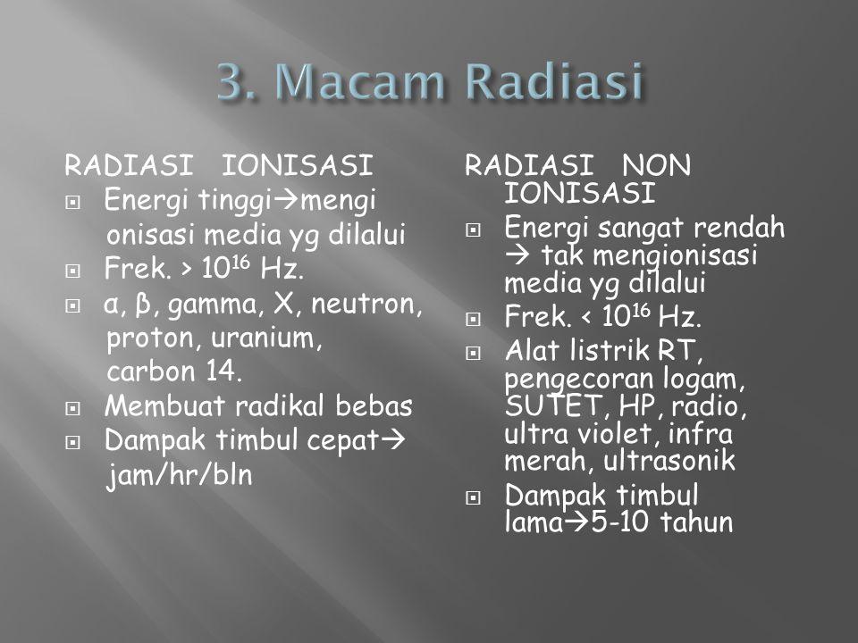RADIASI IONISASI  Energi tinggi  mengi onisasi media yg dilalui  Frek. > 10 16 Hz.  α, β, gamma, X, neutron, proton, uranium, carbon 14.  Membuat