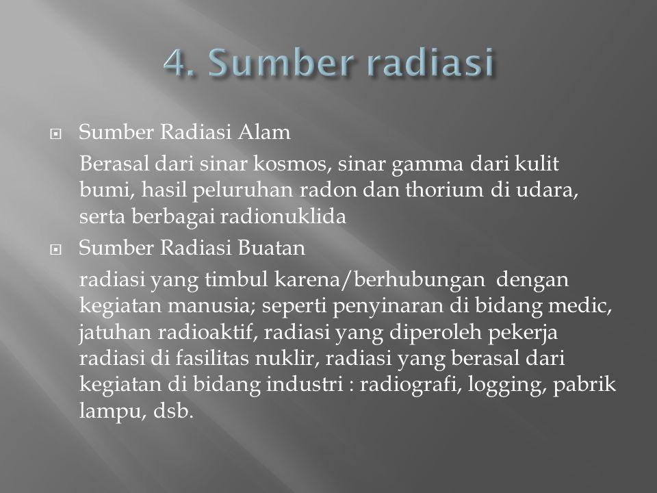  Sumber Radiasi Alam Berasal dari sinar kosmos, sinar gamma dari kulit bumi, hasil peluruhan radon dan thorium di udara, serta berbagai radionuklida