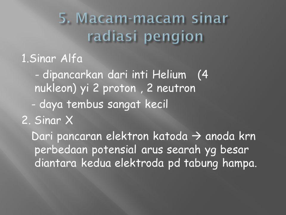 1.Sinar Alfa - dipancarkan dari inti Helium (4 nukleon) yi 2 proton, 2 neutron - daya tembus sangat kecil 2. Sinar X Dari pancaran elektron katoda  a