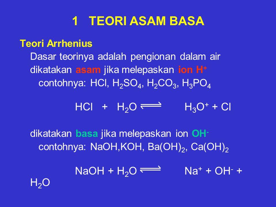 1 TEORI ASAM BASA Teori Arrhenius Dasar teorinya adalah pengionan dalam air dikatakan asam jika melepaskan ion H + contohnya: HCl, H 2 SO 4, H 2 CO 3, H 3 PO 4 HCl + H 2 O H 3 O + + Cl dikatakan basa jika melepaskan ion OH - contohnya: NaOH,KOH, Ba(OH) 2, Ca(OH) 2 NaOH + H 2 O Na + + OH - + H 2 O