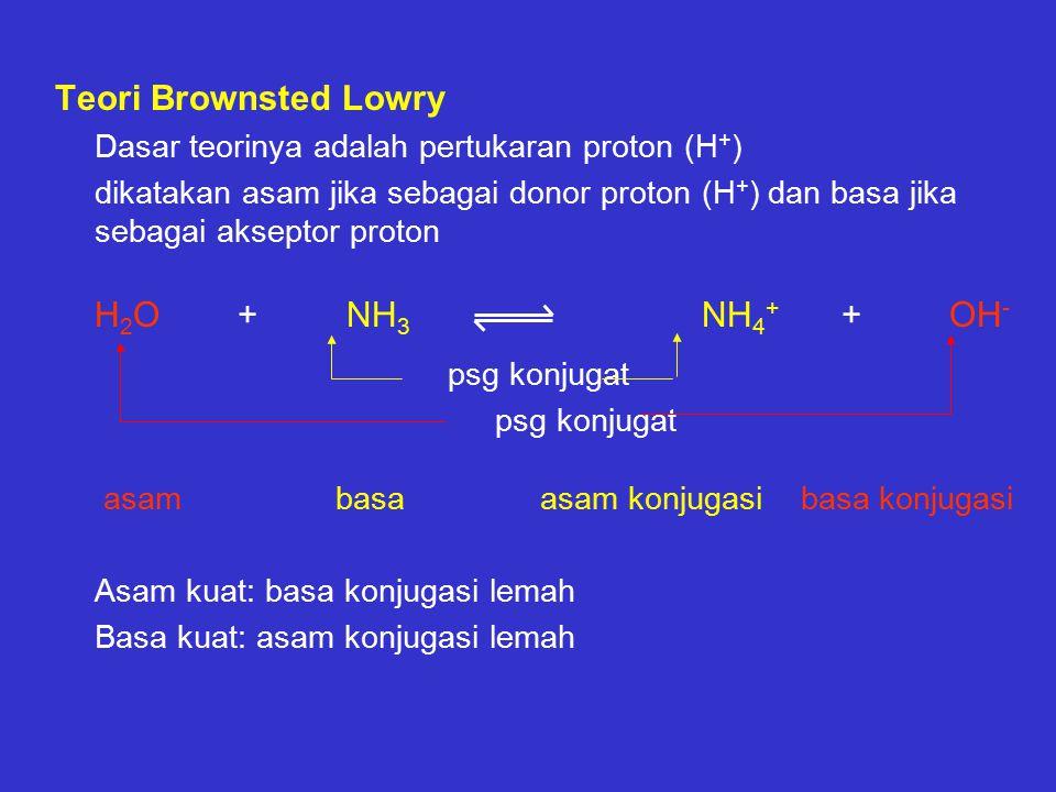 Teori Brownsted Lowry Dasar teorinya adalah pertukaran proton (H + ) dikatakan asam jika sebagai donor proton (H + ) dan basa jika sebagai akseptor proton H 2 O + NH 3 NH 4 + + OH - psg konjugat asam basa asam konjugasi basa konjugasi Asam kuat: basa konjugasi lemah Basa kuat: asam konjugasi lemah