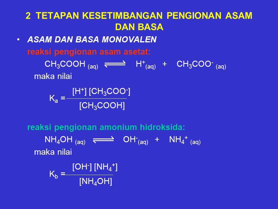 2 TETAPAN KESETIMBANGAN PENGIONAN ASAM DAN BASA ASAM DAN BASA MONOVALEN reaksi pengionan asam asetat: CH 3 COOH (aq) H + (aq) + CH 3 COO - (aq) maka nilai [H + ] [CH 3 COO - ] K a = [CH 3 COOH] reaksi pengionan amonium hidroksida: NH 4 OH (aq) OH - (aq) + NH 4 + (aq) maka nilai [OH - ] [NH 4 + ] K b = [NH 4 OH]