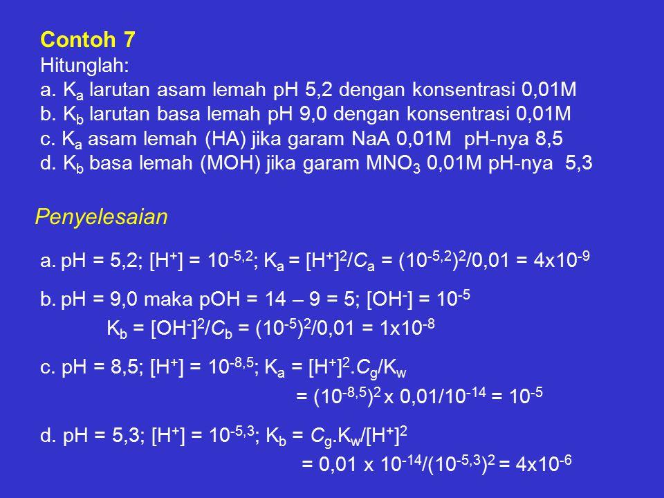 Contoh 7 Hitunglah: a.K a larutan asam lemah pH 5,2 dengan konsentrasi 0,01M b.