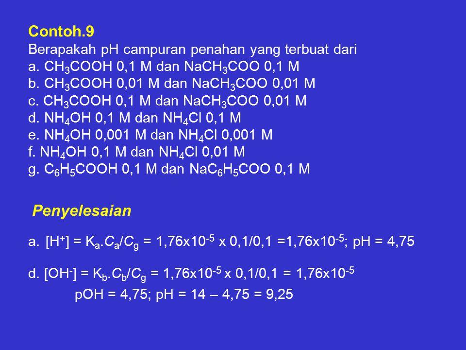 Contoh.9 Berapakah pH campuran penahan yang terbuat dari a.